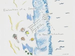 Evaluation of a Dream